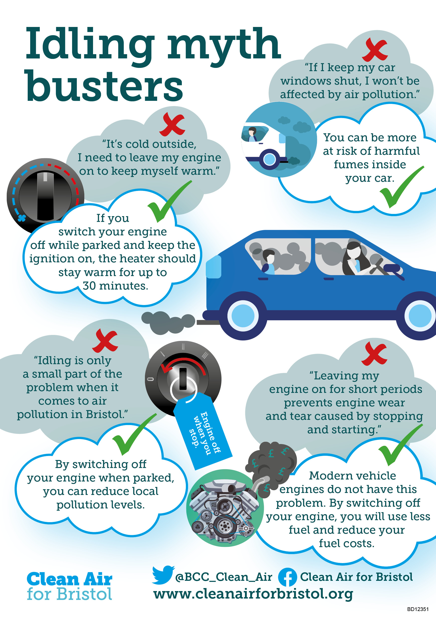 Idling myth busters poster